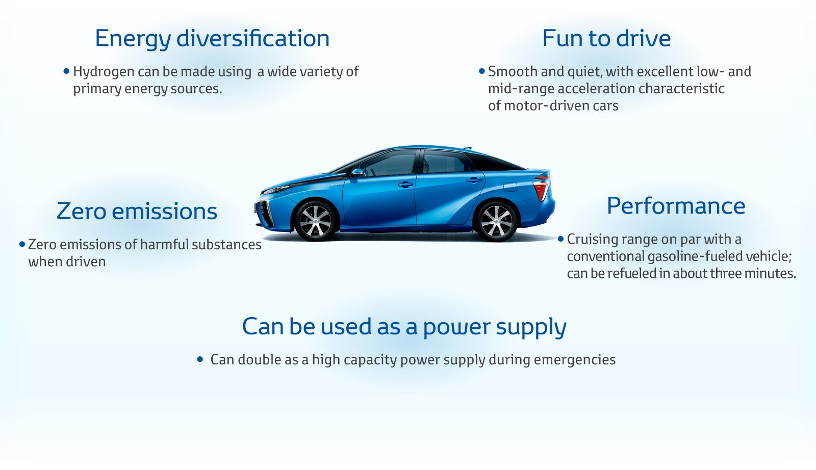 Toyota and FuelCell Energy Plan Massive Hydrogen Fuel Project